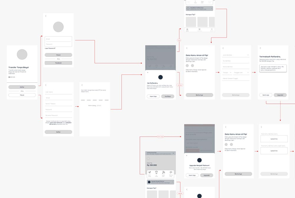 6-steps-to-your-new-website-wireframe-2